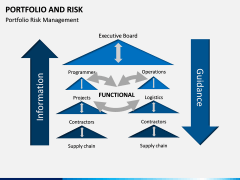 Portfolio and Risk PPT Slide 4