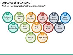 Employee Offboarding PPT Slide 27
