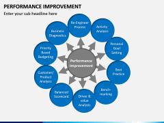 Performance Improvement PPT Slide 3
