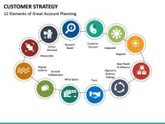 Customer Strategy PPT Slide 19