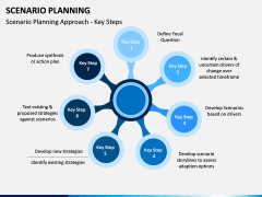 Scenario Planning PPT slide 8