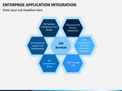 Enterprise Application Integration PPT Slide 10