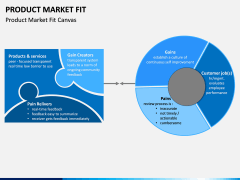 Product Market Fit PPT slide 7