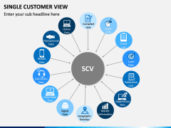 Single Customer View PPT Slide 8