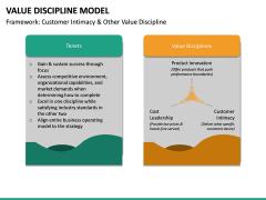 Value Discipline Model PPT Slide 16