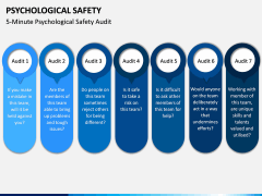 Psychological Safety PPT Slide 9