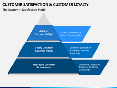 Customer Satisfaction and Customer Loyalty PPT Slide 12