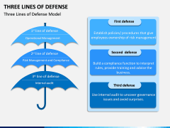 Three Lines of Defense PPT Slide 2