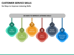 Customer Service Skills PPT Slide 25