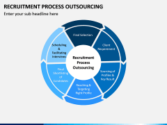 Recruitment Process Outsourcing PPT Slide 14
