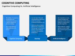 Cognitive Computing PPT Slide 12