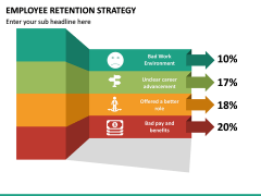 Employee Retention Strategy PPT slide 22