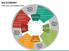 Bio Economy PPT Slide 26
