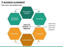 IT Business Alignment PPT Slide 27