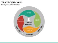 Strategic Leadership PPT Slide 16