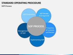 Standard Operating Procedure PPT slide 9