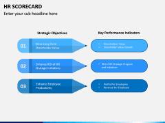 HR Scorecard PPT Slide 10