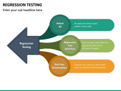 Regression Testing PPT Slide 22