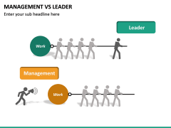 Management Vs Leader PPT slide 15