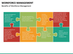 Workforce Management PPT Slide 28