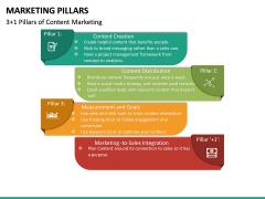 Marketing Pillars PPT Slide 32