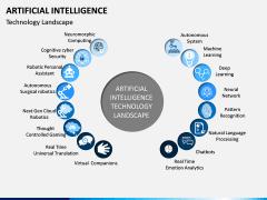 Artificial Intelligence PPT slide 7