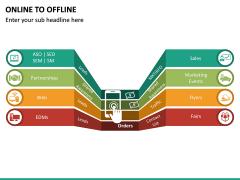 Online to Offline PPT slide 28