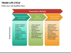 Trade Life Cycle PPT Slide 16