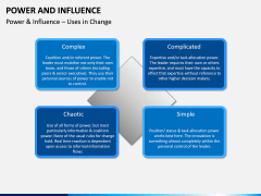Power and Influence PPT Slide 5