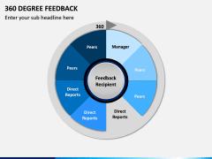 360 Degree Feedback PPT Slide 11