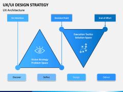 UX/UI Design Strategy PPT Slide 5