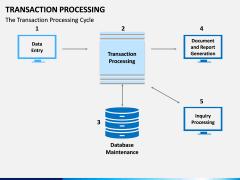Transaction Processing PPT Slide 5