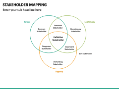 Stakeholder Mapping PPT Slide 51