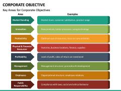 Corporate Objective PPT Slide 18