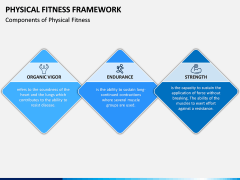 Physical Fitness Framework PPT Slide 2