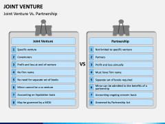 Joint Venture PPT Slide 13