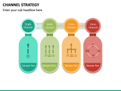 Channel Strategy PPT Slide 28