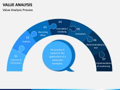 Value Analysis PPT Slide 3