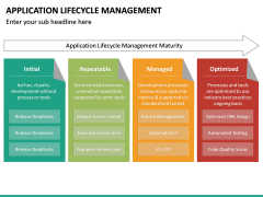 Application Lifecycle Management PPT Slide 21