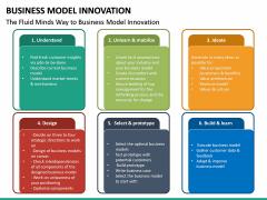 Business Model Innovation PPT Slide 29