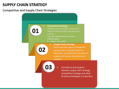 Supply Chain Strategy PPT Slide 25