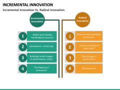 Incremental Innovation PPT Slide 22