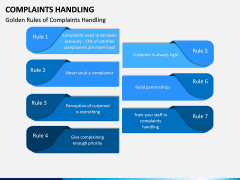 Complaints Handling PPT Slide 7
