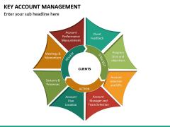 Key Account Management PPT Slide 39