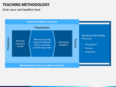Teaching Methodogy PPT Slide 9