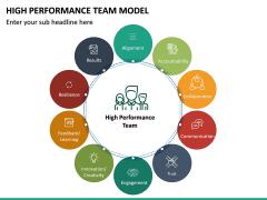 High Performance Team Model PPT Slide 31