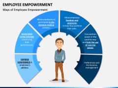 Employee Empowerment PPT Slide 2