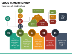 Cloud Transformation PPT Slide 24