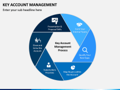 Key Account Management PPT Slide 4