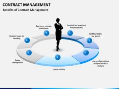 Contract management PPT slide 17
